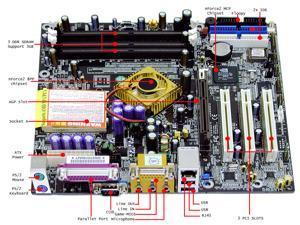 CHAINTECH 7NIL1 Micro ATX AMD Motherboard
