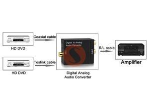 Digital/Coax to Analog Audio Converter US Version  For Either Home or Professional Audio Switching