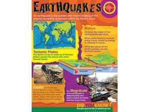 EARTHQUAKES LEARNING CHART