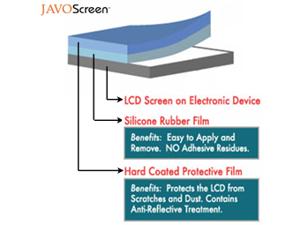 JAVOedge Anti-Glare Screen Protector for Sony Ericsson W910i