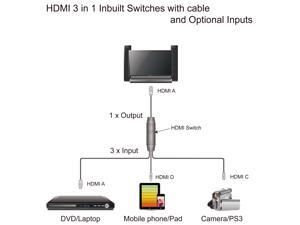 Forspark Ultra HDMI Cable with Switcher, 3 Input (HDMI Type A&#59; Type C&#59;Type D, )* 1 Output (HDMI Type A), 6FT / 2M for TV ...