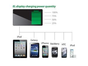 12000mah External battery pack Backup Portable Charger Universal USB Travel Power Bank For Tablets Apple iPad 4 3 2, iPad ...