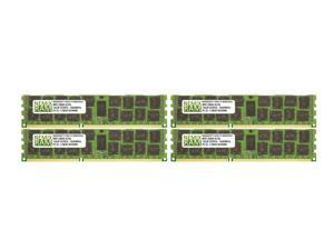 Server Memory / Server RAM Upgrade – NeweggBusiness