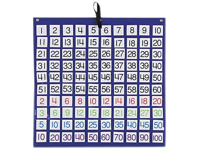 Hundreds Pocket Chart With 100 Clear Pockets, Colored Number Cards, 26