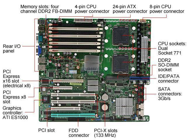 ASUS DSBF-D/SAS SSI EEB 3.61 Server Motherboard Dual LGA 771 Intel 5000P DDR2 667