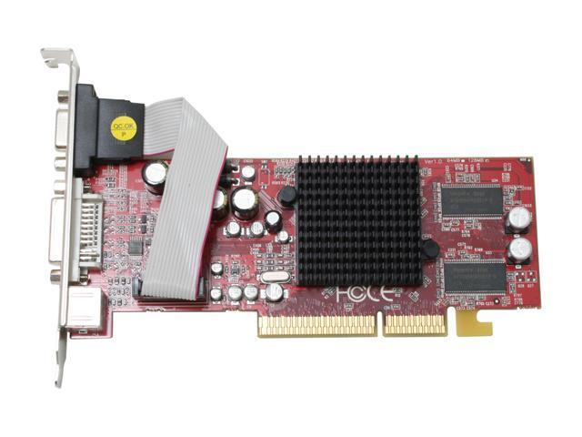 PowerColor R9550 128MB Radeon 9550 128MB 64-bit DDR AGP 4X/8X Video Card