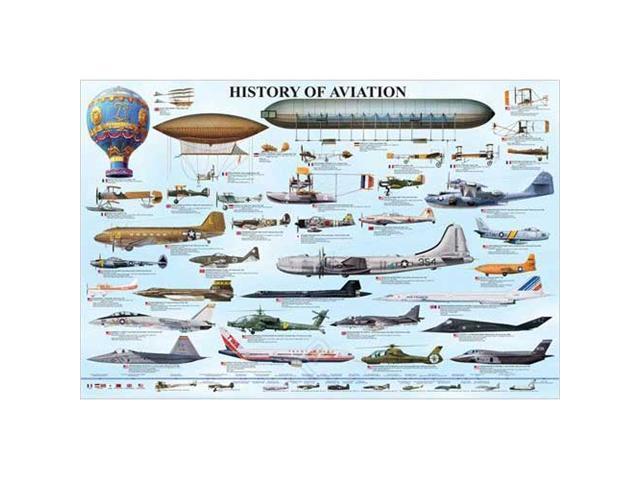 History of Aviation: 1000 Pcs