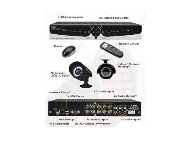 Night Owl Poseidon-85 8 Channel H.264 Level Surveillance DVR