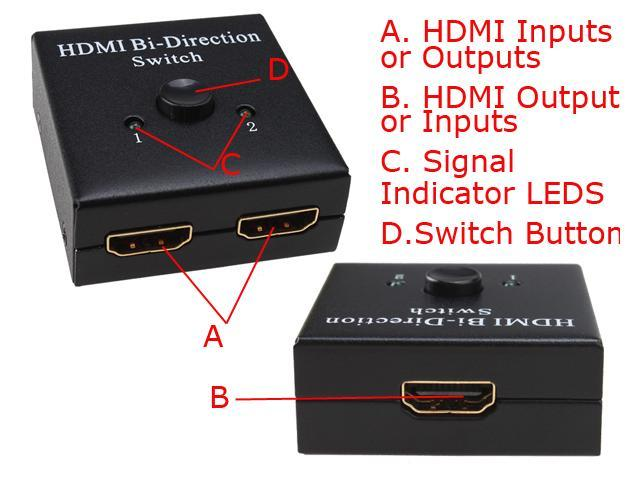HDMI Bi-direction 2x1 or 1x2 A-B AB A/B Switch Switcher Convertor - Support 3D 1.4V