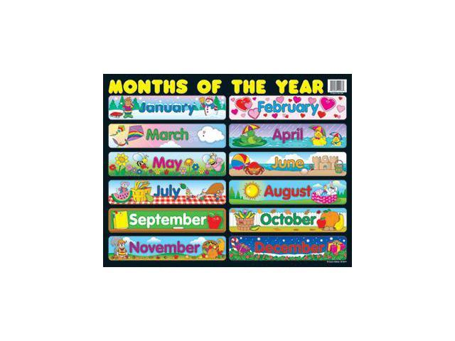 CARSON DELLOSA CD-6277 CHARTLET MONTHS OF THE YEAR 17 X 22