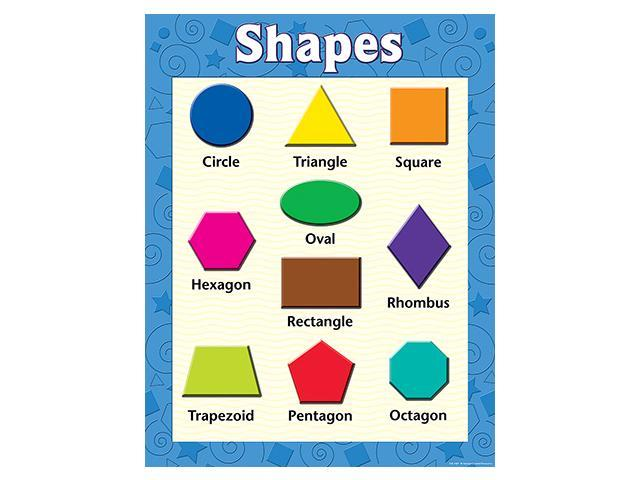 SHAPES EARLY LEARNING CHART