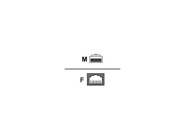 Perle IOLAN RJ45M to RJ45F Sun/Cisco Crossover Adapter