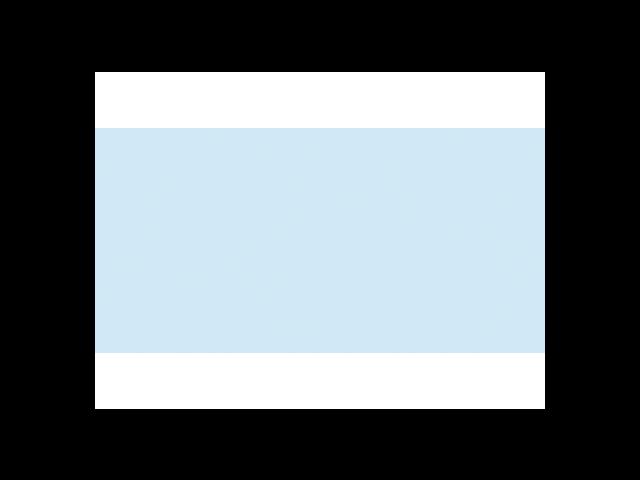 Americana Acrylic Paint 2 Ounces-Blue Chiffon/Opaque