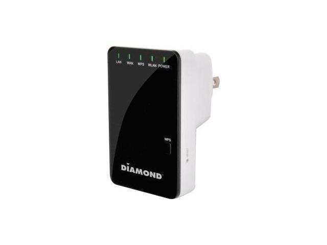 Wireless Range Ext w Router