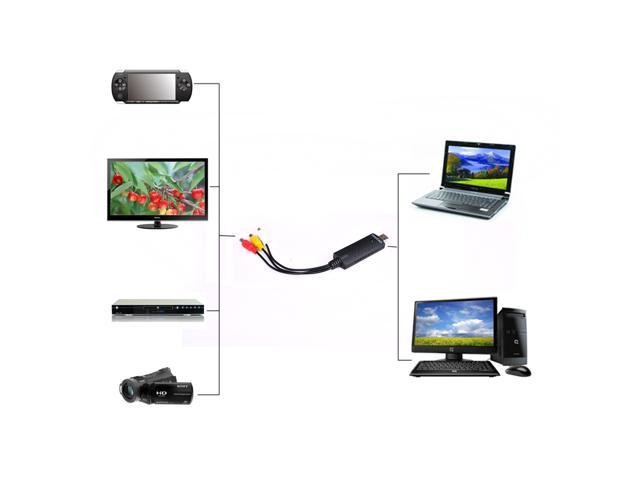 Easy Cap No-Driver Capture Card USB 2.0 Video Adapter with Audio for Win7 Win8 Mac OS XP