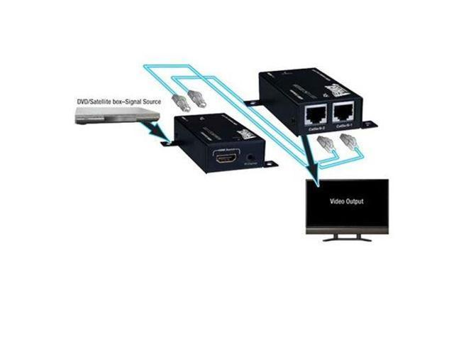Vanco 280723 HDMI Cat5 Balun Extender Kit with IR, 50 Meter