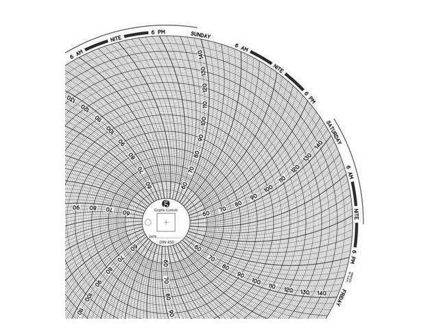 GRAPHIC CONTROLS Chart 450 Circular Paper Chart, 7 day, PK60