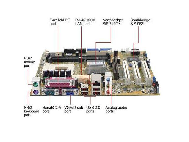 Foxconn K7S741GXMG-6L 462(A) SiS 741GX Micro ATX Only Motherboard I/O Shield
