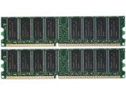 HP 4GB (2 x 2GB) 184-Pin DDR SDRAM DDR 333 (PC 2700) System Specific Memory Model 371049-B21