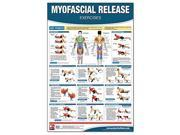 Productive Fitness CMRL Myofascial Release