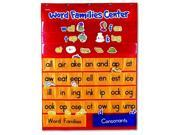 Learning Resources 081536 Word Families Rhyming Pocket Chart 9SIA00Y5S30021