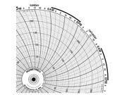 HONEYWELL Chart 10.313 In 0 to 250 7 Day PK100 BN 24001661 024