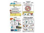 POSTER SET PHYSICAL SCIENCE GR 4-9 9SIA11U1MZ8626