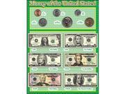 MONEY CHART FRIENDLY CHART