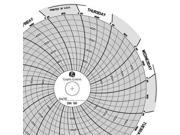 GRAPHIC CONTROLS Chart 056 Circular Paper Chart 7 day PK60