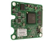 HP QLogic QMH4062 1GbE iSCSI Adapter for c-Class BladeSystem