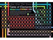 Poster - Smithsonian - Periodic Table New Wall Art Gifts Toys Licensed 241300 9SIA77T6FJ2049