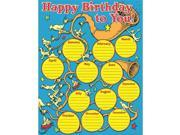 Eureka EU-837161 Dr Seuss - If I Ran The Circus Birthday Chart