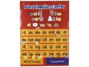 LEARNING RESOURCES LER2299 WORD FAMILIES & RHYMING CENTER POCK-ET CHART 9SIV06W2J75349