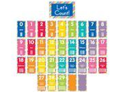 Just Teach Number Cards Bbs School Girl Style 9SIV07Y7M09741