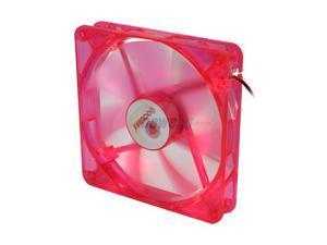 COOLMAX CMF-1425-RD UV Crystal LED Cooling Case Fan