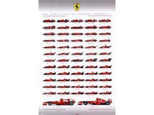 Pyramid Art Prints PYRPP32593 Ferrari F1Evolution -24 x 36- Poster Print