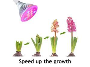 Image® LED Grow Light bulb, High Efficient Hydroponic Plant Grow Lights system for Garden Greenhouse and Hydroponic Aquatic,E27 24W,More Efficiency