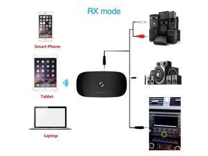 AGPTEK®  2-In-1 Bluetooth Transmitter and Receiver Wireless Stereo Audio Adapter With 3.5mm Stereo Output for Speakers, Headphone, TV, PC, iPod, MP3 / MP4, home /Vehicle audio systems Support 2 Device