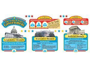 BB SET UNITED STATES GOVERNMENT