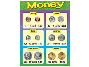 CHART MONEY 17 X 22 GR K-2