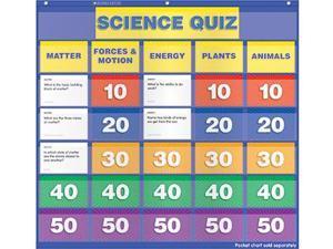 SCIENCE CLASS QUIZ GR 2-4 POCKET