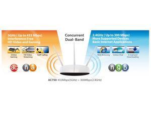 Edimax Network EW-7208APC AC750 Dual-Band Access Point / Range Extender Retail