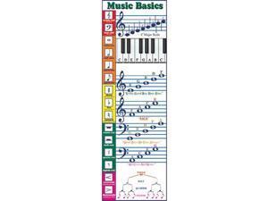 Mcdonald Publishing Colossal Poster - Music Basics