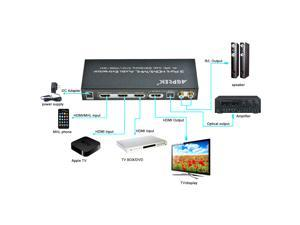 AGPTEK 3 Port HDMI/MHL Audio Extractor Splitter Support input up to 10metres