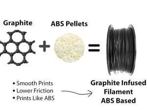 FILABOT 3010131 Filament, Black, 3mm