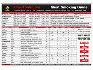 Meat Smoking Guide - BEST WOOD TEMPERATURE CHART - Outdoor Magnet with 20 Types of Flavor Profiles & Strengths Including Hickory & Apple for Smoker Box - Chips Chunks Logs Pellets Can Be Smoked