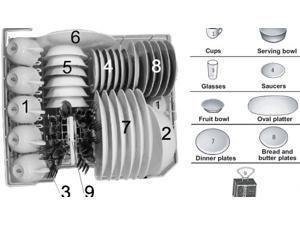 Countertop Dishwasher Panda : Panda Counter Top Compact Dishwasher - A Stores Center 125