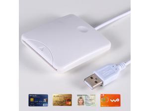 STW Secure Portable usb chip smart card reader Writer support Banking /ATM/EMV/Sim card /Credit card for Laptops