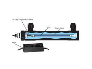 Emperor Aquatics 50 Watt Emperor Replacment HO UV Lamp FL-2538-IP