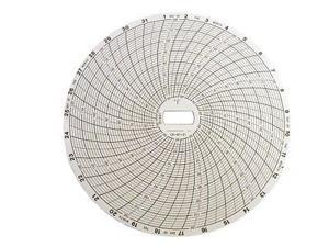 CR87-21 Supco Chart Paper for Temperature Recorder CR87B CR87J 31 DAY 50 TO 120F